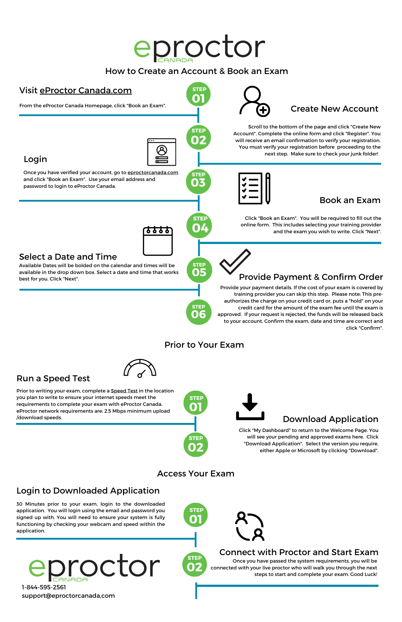 Copy of eProctor Steps
